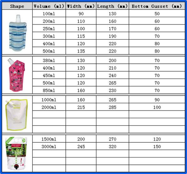 Colorful Stand Up Pouch , custom side spout Detergent Plastic Bags